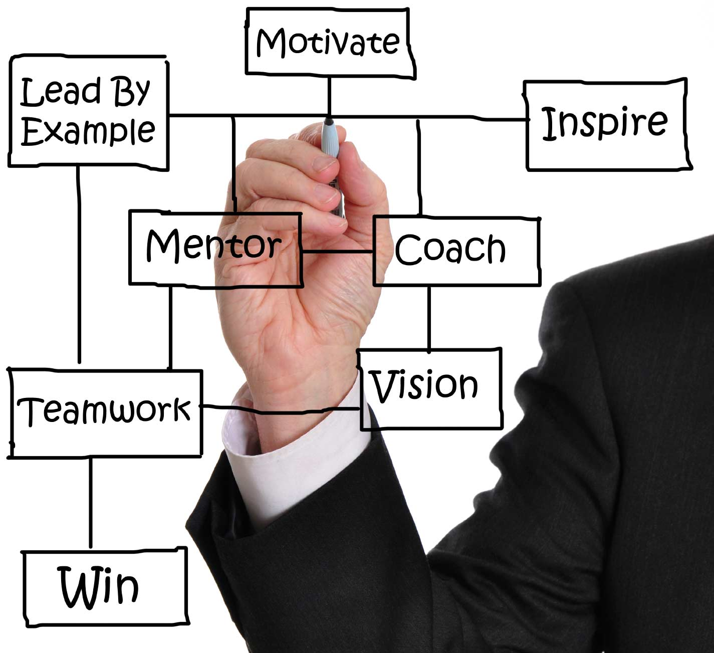 Leadership-and-Team-Building